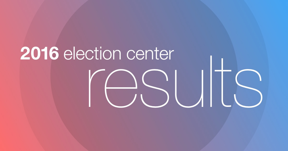 Democratic Primary Results – 2016 Election